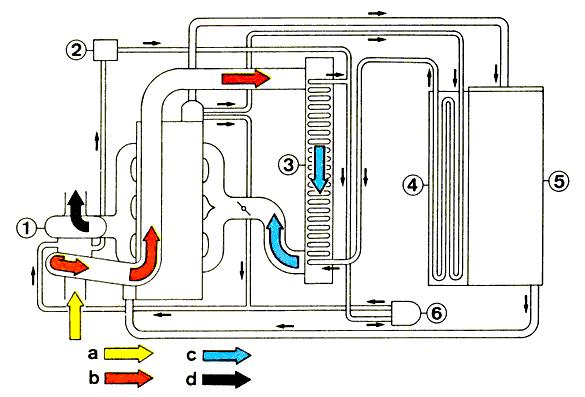 Схема охлаждения системы