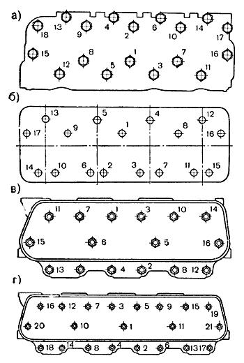Схема протяжки головки ямз 238 фото 799