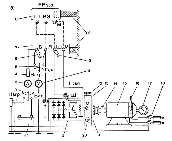 Схема стенда для испытания: б