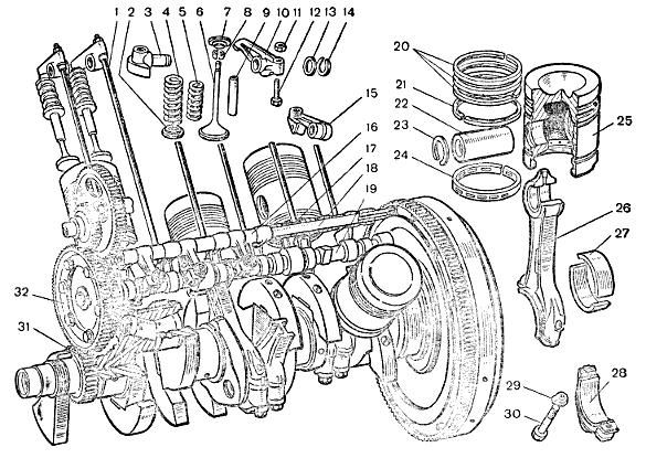 механизмы двигателя ЯМЗ-