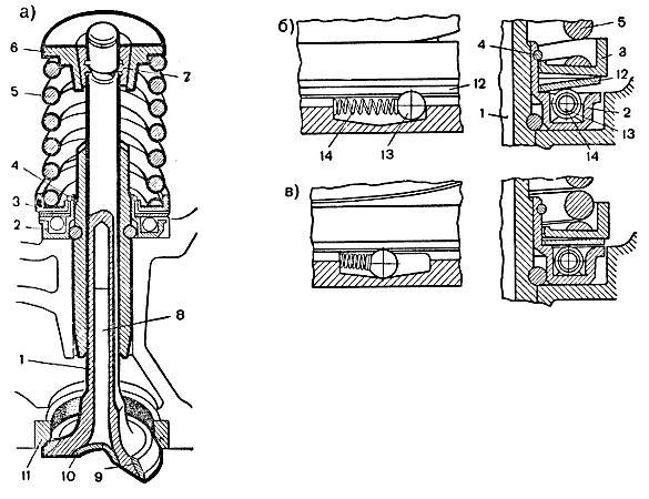 Выпускной клапан с механизмом