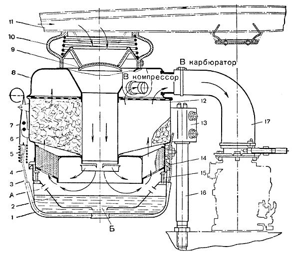 Схема воздушного фильтра ВПМ-4
