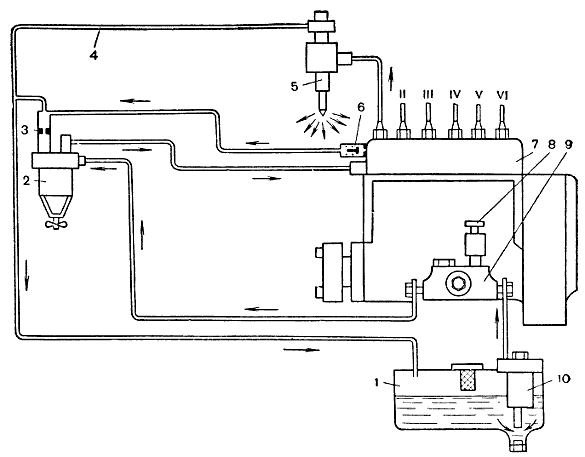 Форсунок ямз 238 схема