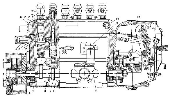 давления двигателя ЯМЗ-236
