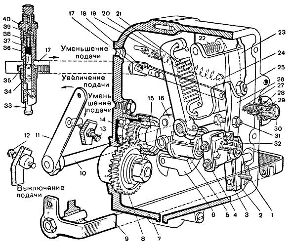 вала двигателя ЯМЗ-236