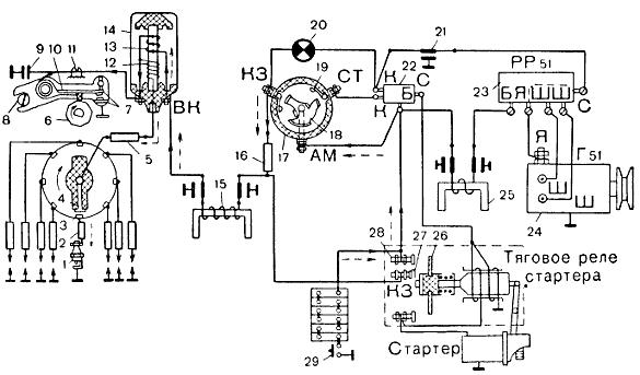 Схема зажигания двигателя