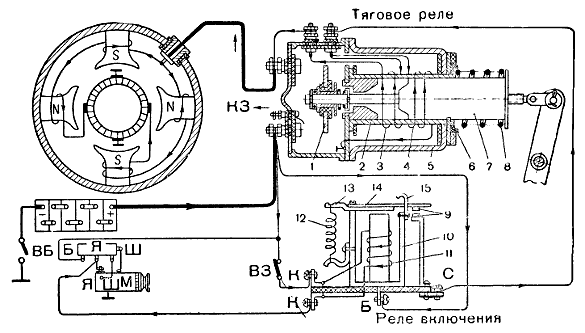 Рис. 48. Схема стартера СТ2 (СТ130-Б):