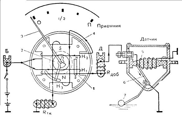 Схема магнитоэлектрического