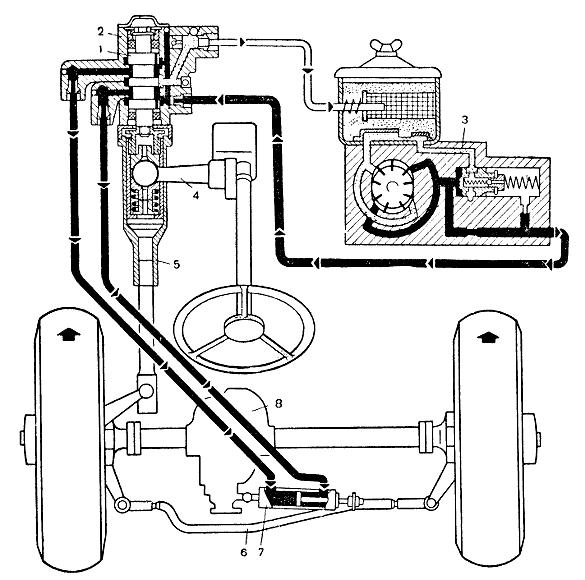 Схема рулевого управления с