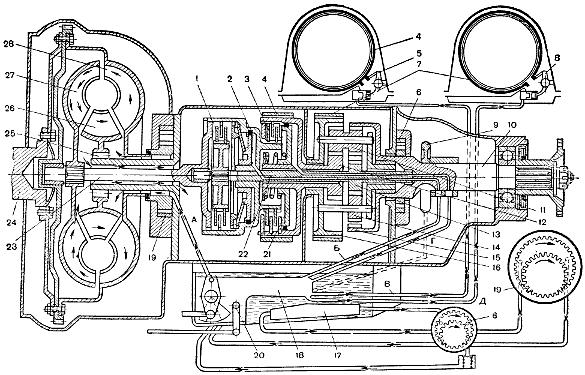 Схема гидромеханической