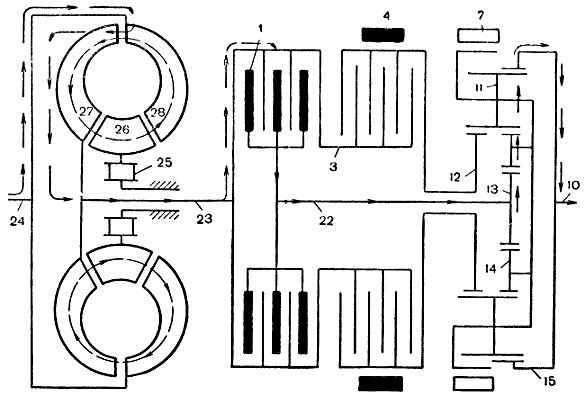 Рис. 73.  Схема взаимодействия деталей гидромеханической передачи.