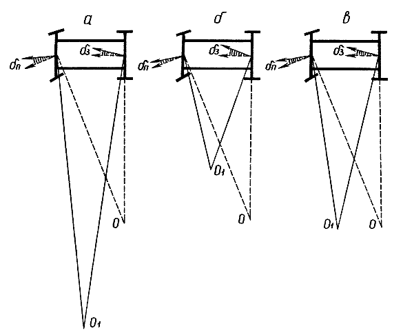 ГБО 2 поколения на инжектор (пропан и метан)