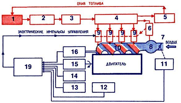 Блок-схема системы для впрыска
